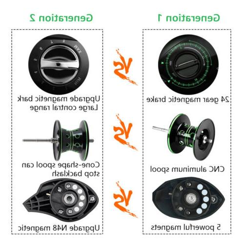 8.1:1 Baitcasting Reel Magnetic Braking Speed