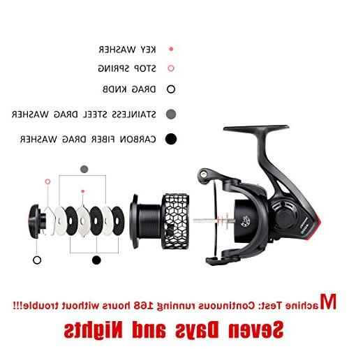 BLISSWILL Fishing Spin Reel Smooth Aluminum-Carbon Fiber Spinning Reel Lightweight Smooth Powerful-with Free Spare Graphite