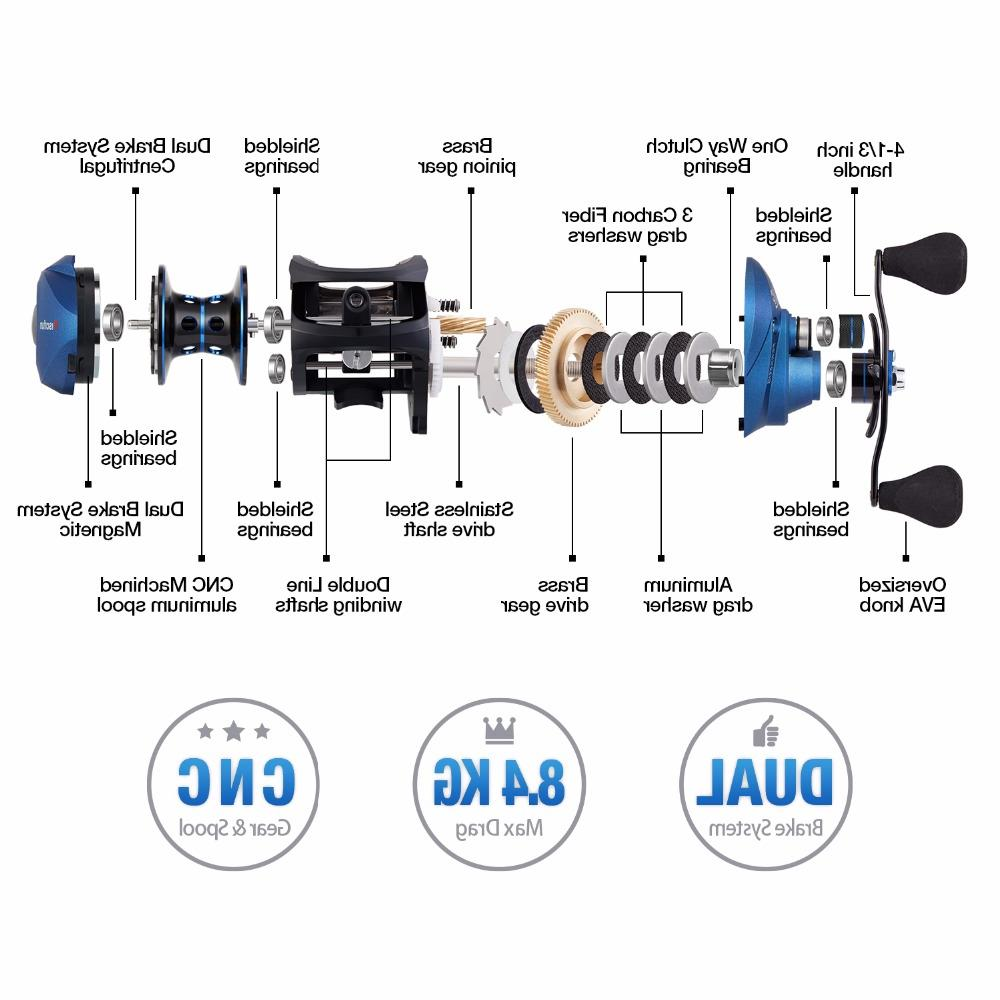 <font><b>Piscifun</b></font> Fishing brake+centrifugal 6 Bearings Light <font><b>reel</b></font>