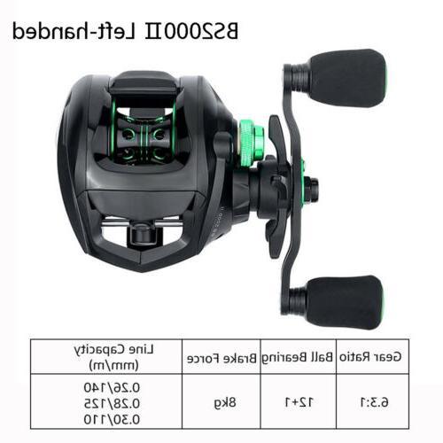Lightweight Low Profile 12+1 BB 6.3:1 Ultra