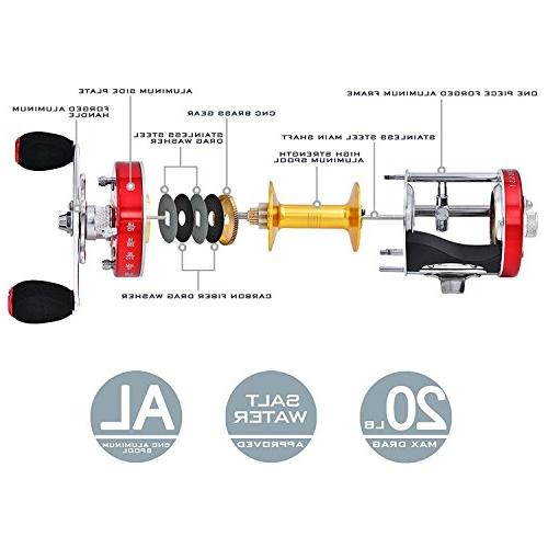 KastKing Round Reel - Highest Rated Reinforced & Supreme Star Drag 2016 Newly Released RXA Conventional Saltwater